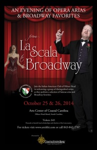 La Scala Poster
